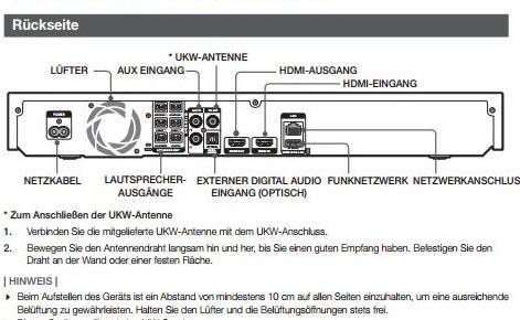 Anschluss UKW-Antenne - (Samsung, Sound, audio)