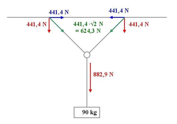 Spreitzwinkel - (Mathematik, Mechanik, Statik)
