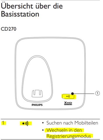 Page-Taste Philips CD275 Trio ist nicht im Manual zu ...