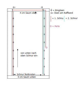 Zugbänder Raffrollo - (Band, Fenster, gerissen)