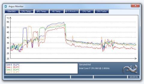 Überwachung der CPU-Temperatur mit Argus Monitor - (Computer, PC, Windows)