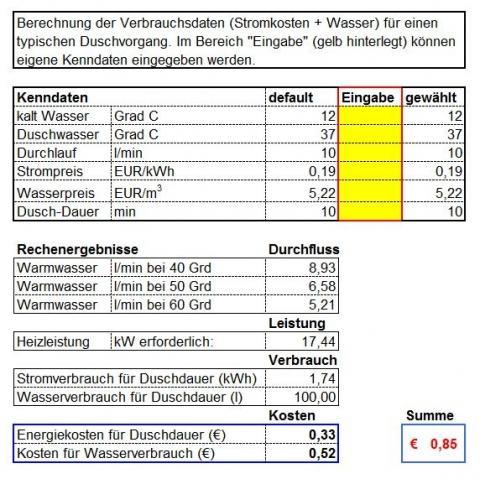 Berechnung für Duschgang - (Wasser, Strom)