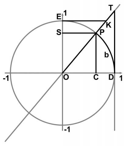 - (Mathe, Mathematik, Geometrie)