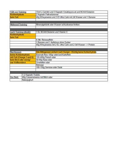 2. Seite - (Ernährung, Training, Muskelaufbau)