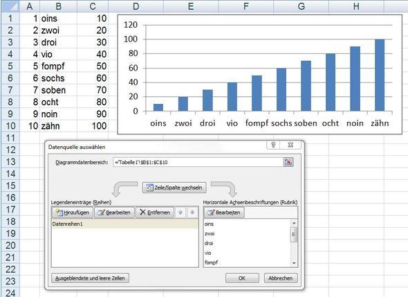 Achsenbeschriftung - (Excel, Graphen)