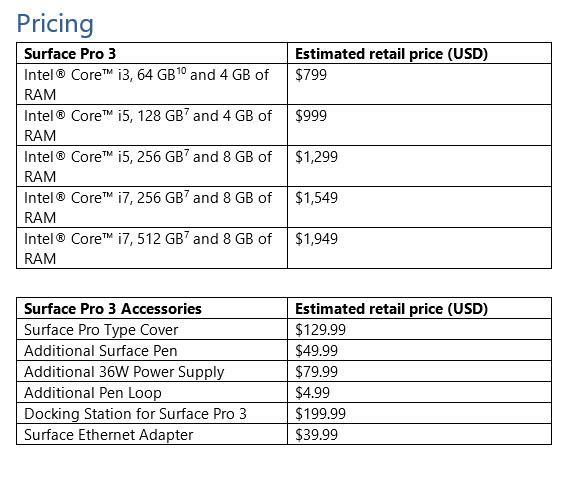 Surface Preise - (Internet, Freizeit, Technologie)