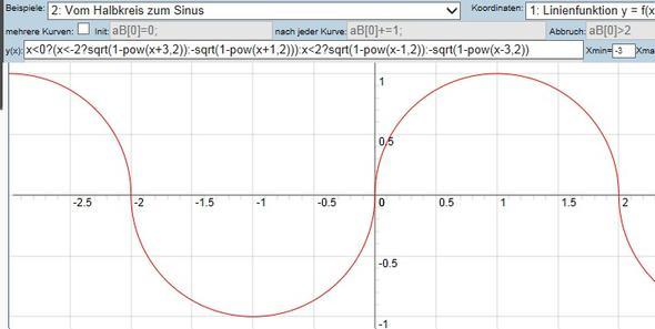 Halbreisfunktion - (Mathematik, Ideen, Funktion)