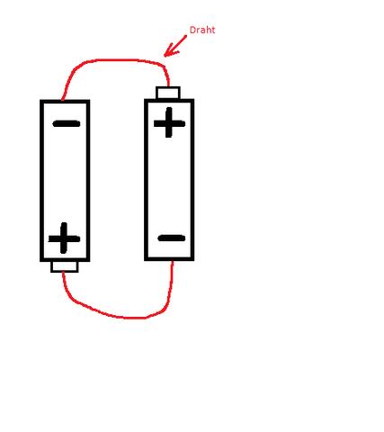 Kurzschluss - (Elektronik, Handwerk)