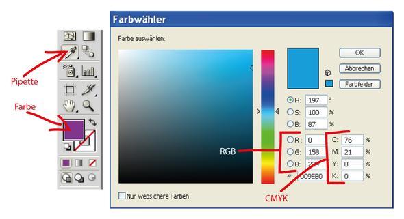 RGB & CMYK-Farbnummern - (Farbe, Design, Adobe)