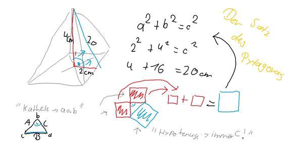 Könnte vielleicht helfen ^^ - (Mathe, Satz des Pythagoras)