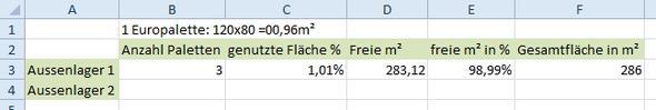 Excel, Grundrechenarten - (Excel, Formel)