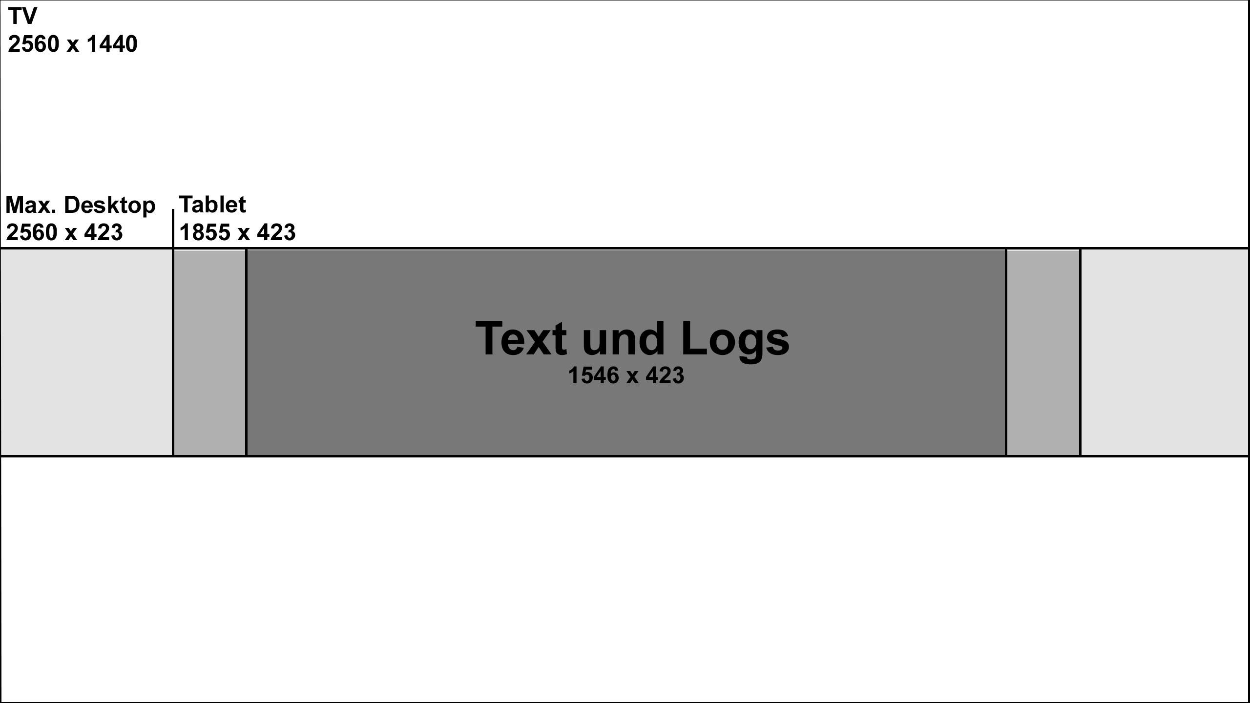 Ausgezeichnet Vorlage Youtube Banner Fotos - Entry Level Resume ...