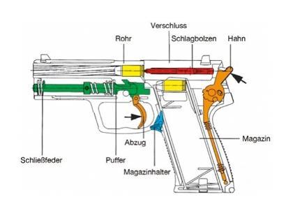 pistole versehentlich entladen stargate atlantis
