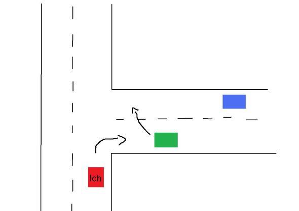 Skizze - (Auto, Fahrschule)