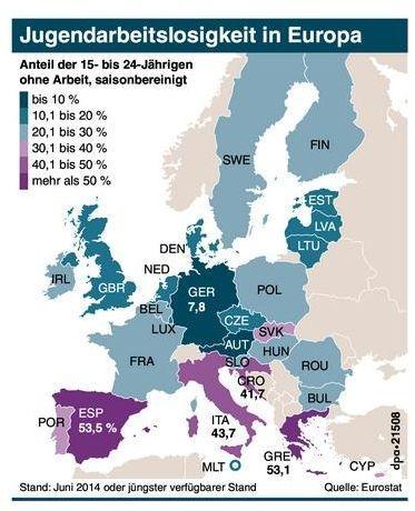Jugendarbeitslosigkeit_EU - (England, auswandern, Großbritannien)