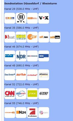 DVB-T Programme in Düsseldorf und Umgebung - (Programm, Fernsehen, Fernseher)