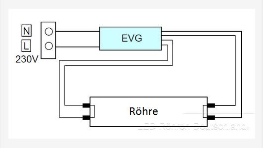 Leuchtstofflampe mit EVG an Schalter anschließen? (Elektrotechnik)