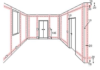 richtlinien f r hausstromversorgung strom hausbau. Black Bedroom Furniture Sets. Home Design Ideas