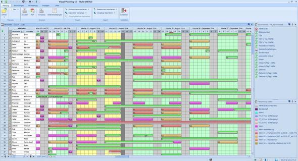 Abwesenheiten wie Urlaub, Weiterbildung etc - (Programm, Software, personalplanung)