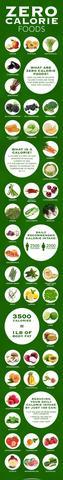 Negative Produkte - (essen, abnehmen)