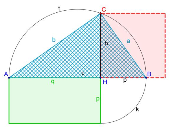 Höhensatz - (Mathe, Konstruktionsverfahren)