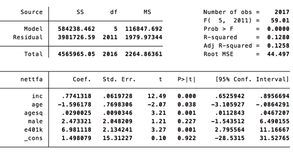 F-test signifikant, T-test allerdings nicht signifikant (Mathematik ...