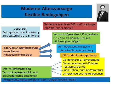 Flexible Moderne AV - (Versicherung, Altersvorsorge)