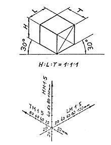 Fachliche bezeichnung von perspektiven bei for Architektur axonometrie
