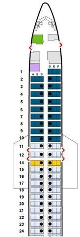 Sitzplatz sunexpress Technische Daten