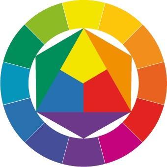 Aus Welchen Farben Mischt Man Braun : wie mischt man farben tabelle mischen ~ Watch28wear.com Haus und Dekorationen