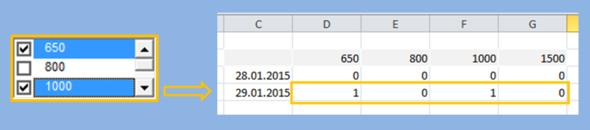 Excel Vba Bestimmtes Tabellenblatt Aktivieren : Vba excel wie trage ich aus einer listbox multiauswahl
