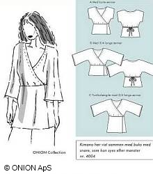 Schnittmuster f r cosplay von shippo anime n hen inuyasha - Kimono schnittmuster kostenlos ...