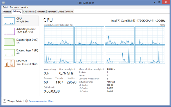 0,76 GHZ - (Computer, PC, cpu)