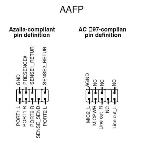 AC97 vs. HD Audio - (Hardware, Mainboard, Soundkarte)
