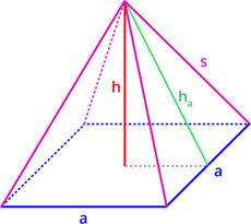 Normale Pyramide - (Schule, Körper, Mathe)