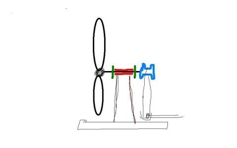 in physik soll ich selber eine kleine windkraftanlage bauen habt ihr eine bauanleitung. Black Bedroom Furniture Sets. Home Design Ideas