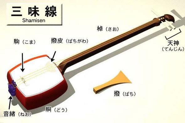 Shamisen - (Musik, Internetseite, Japan)