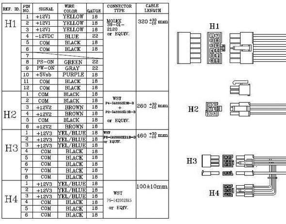 Netzteil-frage 24 pin 12 pin (Computer, Informatik, Netzwerk)