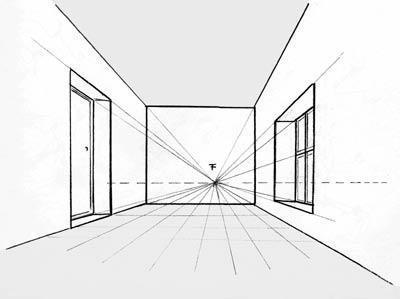 Kunst fluchtpunkt bestimmen zeichnen - Zimmer zeichnen ...
