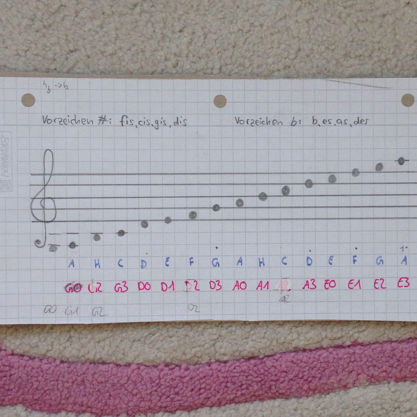 geigen noten lernen musik instrument geige. Black Bedroom Furniture Sets. Home Design Ideas