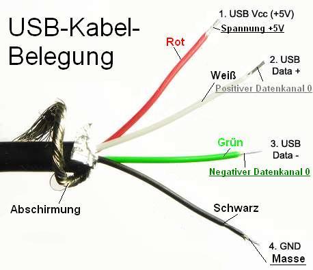 Großzügig Stromstärke Für Kabel Ideen - Die Besten Elektrischen ...