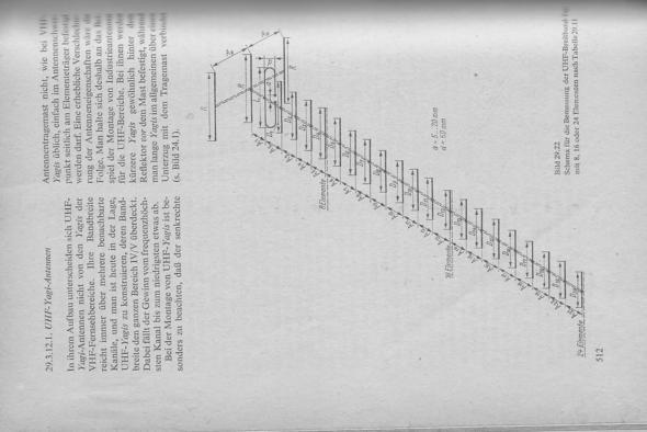 antenne verst rker 4 meter uhf yagiantenne selber bauen. Black Bedroom Furniture Sets. Home Design Ideas