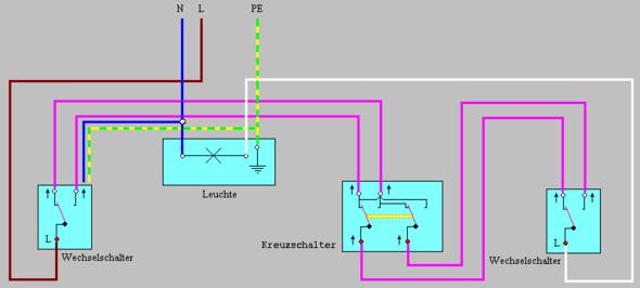 lichtschalter ausbauen kabel verbinden elektronik