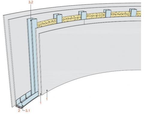 wie baue ich eine runde wand in ein zimmer ein bauen handwerk heimwerken. Black Bedroom Furniture Sets. Home Design Ideas