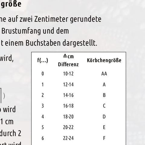 BH Körbchengröße - (Frauen, Brüste, BH)