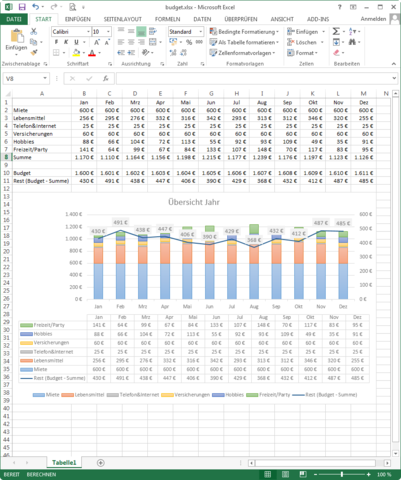 Musterbeispiel Verbunddiagramm - (Finanzen, Excel, Daten)