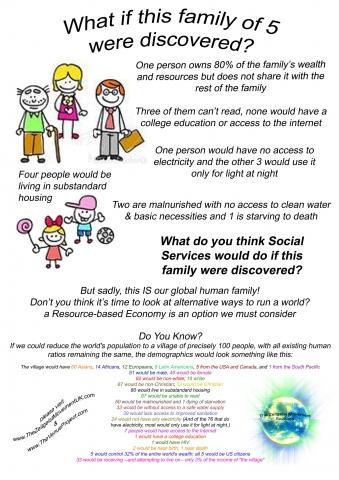 Zeitgeist Movement Global Family Bild - (Geld, Wirtschaft)