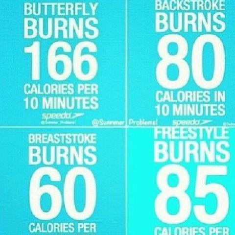 Wie viel kalorien muss man verbrennen um 1 kilo abzunehmen