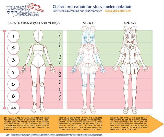 Wie kann ich Manga Körper zeichnen?