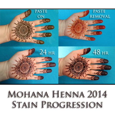 Ps.: Wenn sich dein Henna so entwickelt hat, dann ist es natürlich... - (schwarz, Hand, Henna)